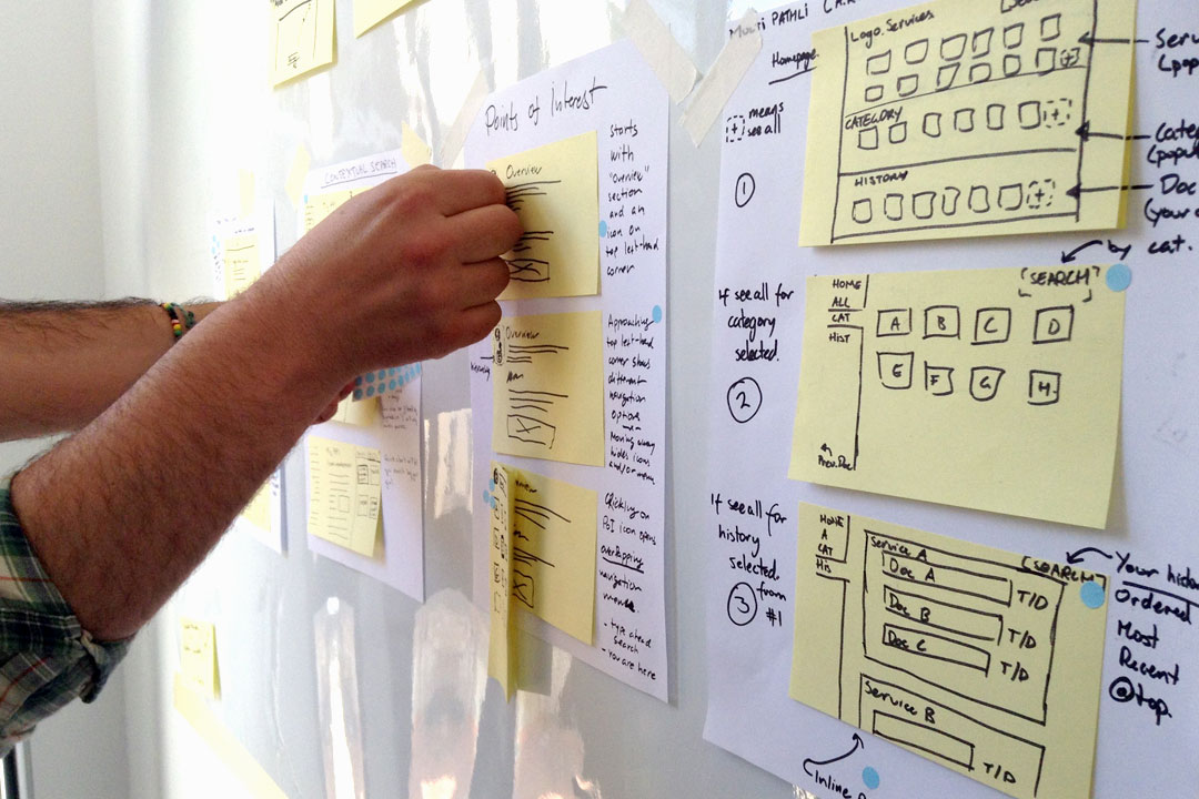 Ideation: Google Design Sprint for startup hitchhq.com.