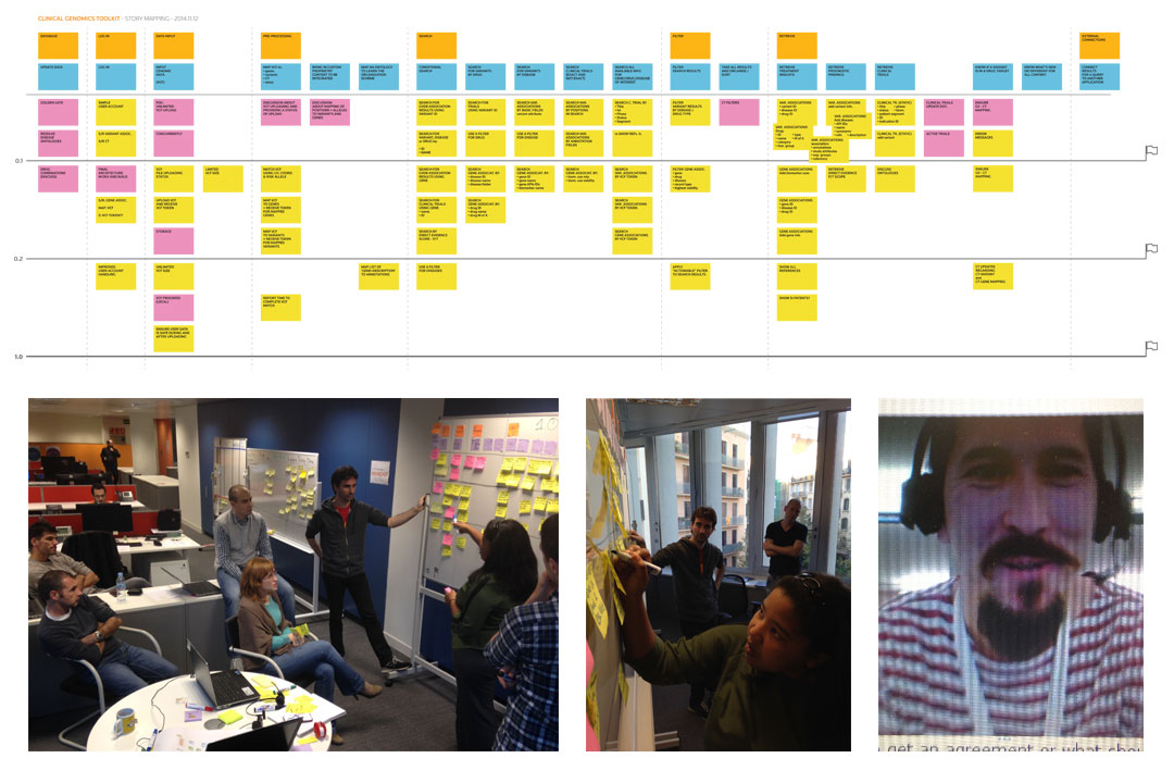 Product Management: Story mapping and team photos (Thomson Reuters).